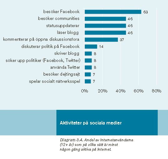 an analysis of the company media and games online in stockholm sweden Selection of newspapers and online news in sweden - newspapers, business news, entertainment, tv stations and portals top 30 swedish newspapers & news media - stockholm news - allyoucanreadcom top 30 swedish newspapers & news media.